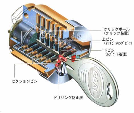 GOAL社「V18シリンダー」標準キー3本付き